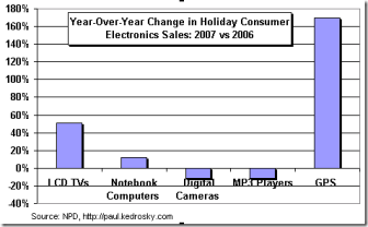 npd-holiday-sales_thumb1.png